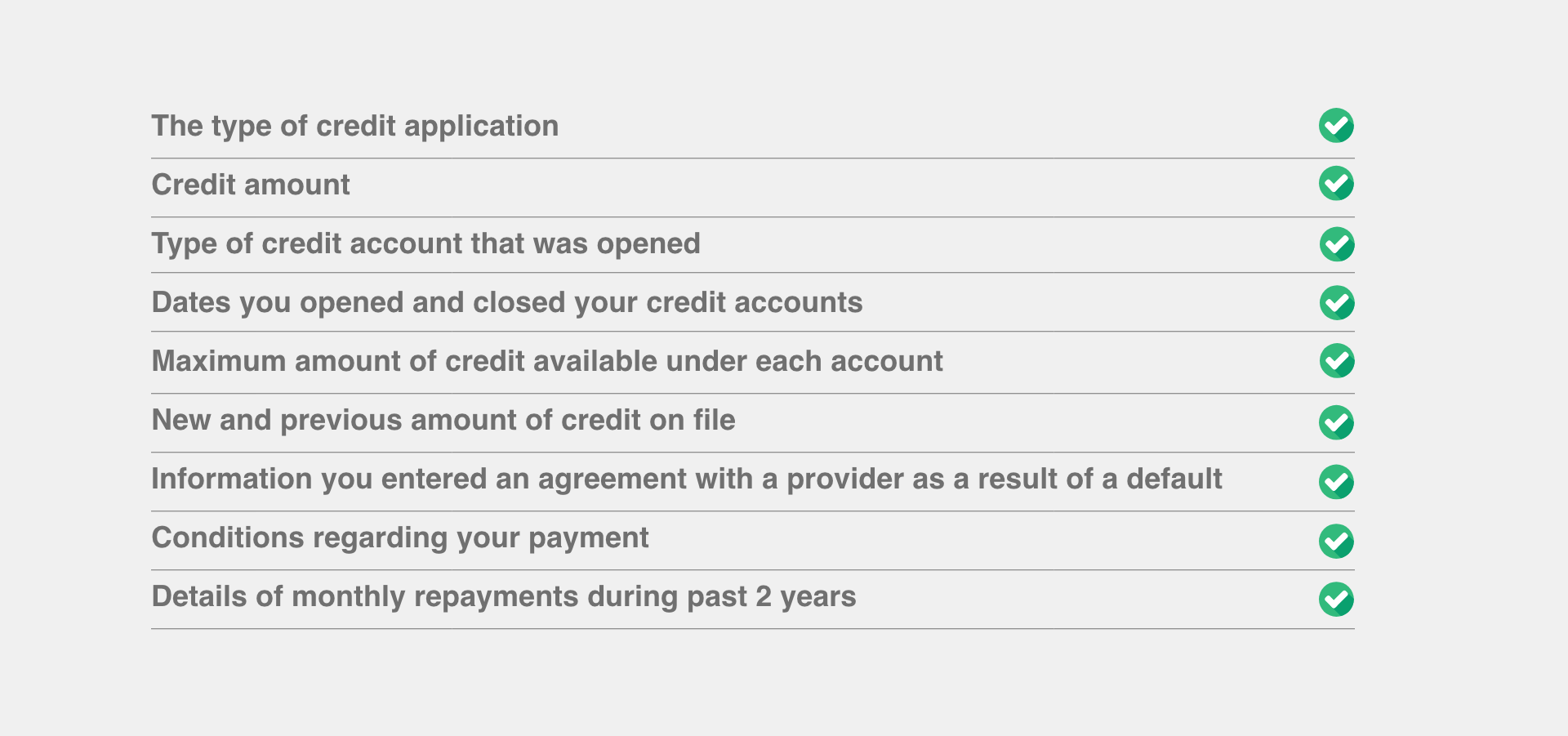 list of comprehensive credit reporting changes